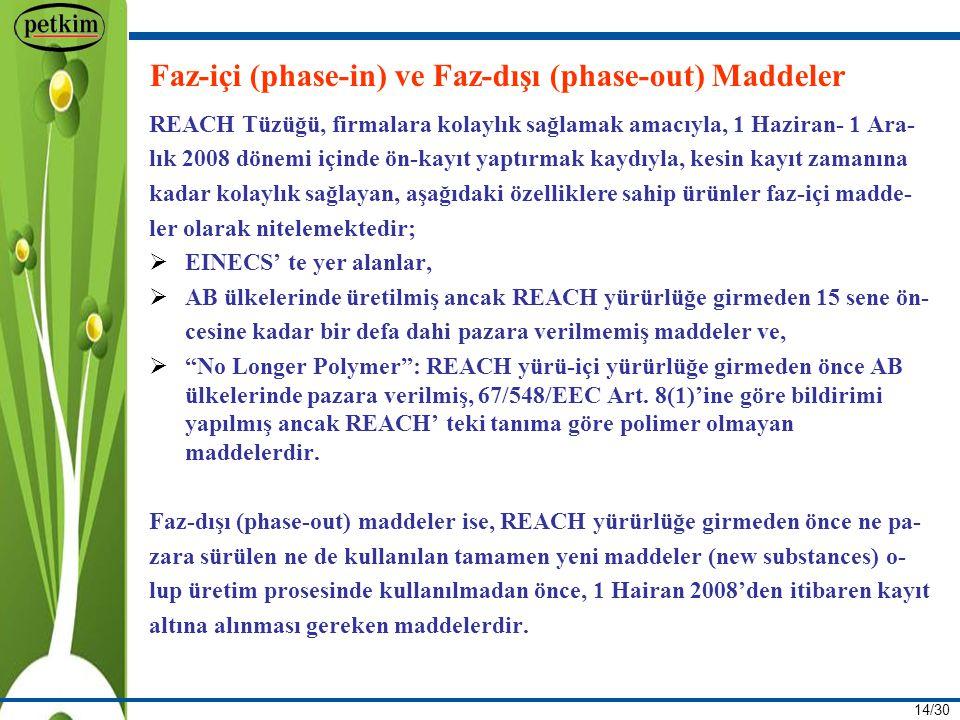 14/30 Faz-içi (phase-in) ve Faz-dışı (phase-out) Maddeler REACH Tüzüğü, firmalara kolaylık sağlamak amacıyla, 1 Haziran- 1 Ara- lık 2008 dönemi içinde ön-kayıt yaptırmak kaydıyla, kesin kayıt zamanına kadar kolaylık sağlayan, aşağıdaki özelliklere sahip ürünler faz-içi madde- ler olarak nitelemektedir;  EINECS' te yer alanlar,  AB ülkelerinde üretilmiş ancak REACH yürürlüğe girmeden 15 sene ön- cesine kadar bir defa dahi pazara verilmemiş maddeler ve,  No Longer Polymer : REACH yürü-içi yürürlüğe girmeden önce AB ülkelerinde pazara verilmiş, 67/548/EEC Art.