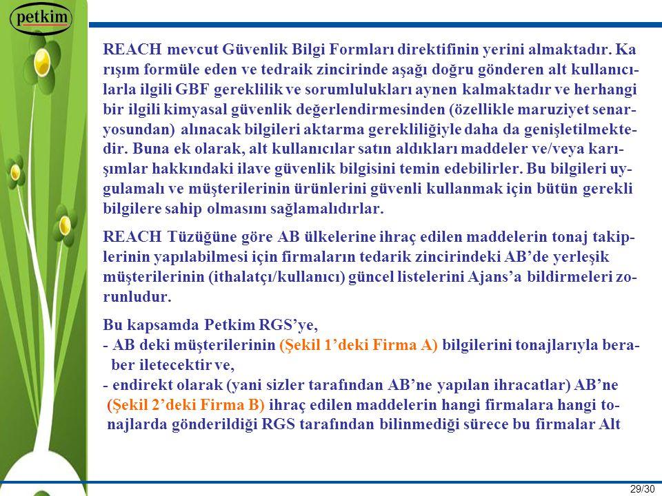 29/30 REACH mevcut Güvenlik Bilgi Formları direktifinin yerini almaktadır.