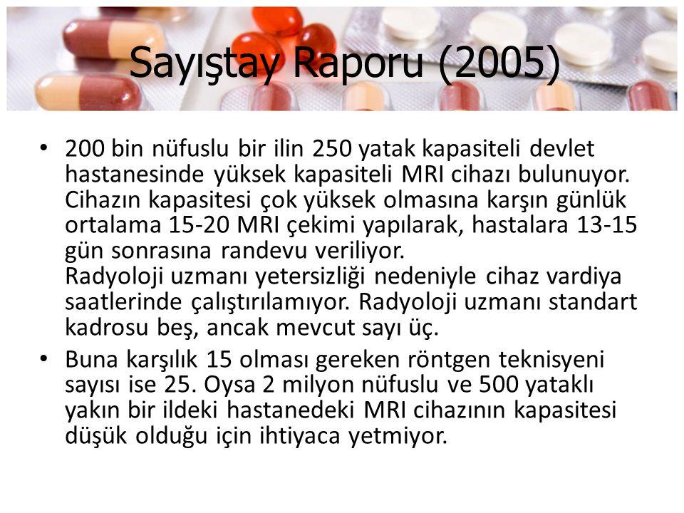Sayıştay Raporu (2005) • 200 bin nüfuslu bir ilin 250 yatak kapasiteli devlet hastanesinde yüksek kapasiteli MRI cihazı bulunuyor. Cihazın kapasitesi