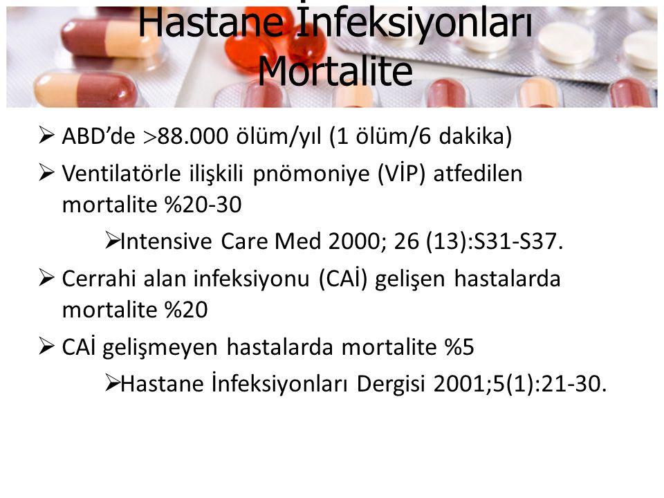 Hastane İnfeksiyonları Mortalite  ABD'de  88.000 ölüm/yıl (1 ölüm/6 dakika)  Ventilatörle ilişkili pnömoniye (VİP) atfedilen mortalite %20-30  Int