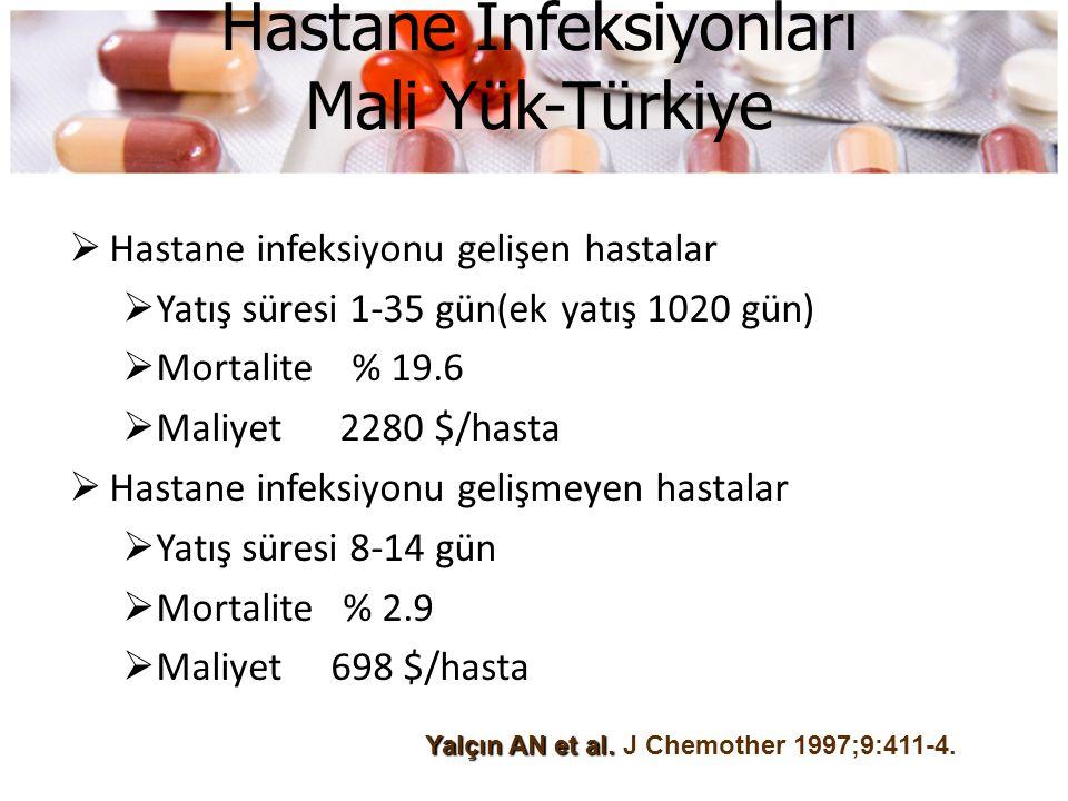 Hastane İnfeksiyonları Mali Yük-Türkiye  Hastane infeksiyonu gelişen hastalar  Yatış süresi 1-35 gün(ek yatış 1020 gün)  Mortalite % 19.6  Maliyet