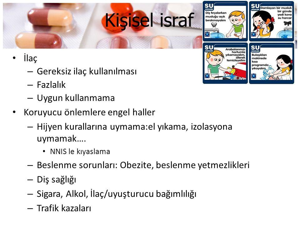 Kişisel israf • İlaç – Gereksiz ilaç kullanılması – Fazlalık – Uygun kullanmama • Koruyucu önlemlere engel haller – Hijyen kurallarına uymama:el yıkam