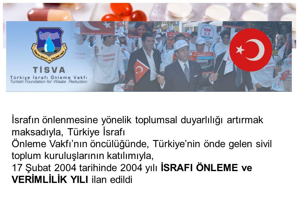İsrafın önlenmesine yönelik toplumsal duyarlılığı artırmak maksadıyla, Türkiye İsrafı Önleme Vakfı'nın öncülüğünde, Türkiye'nin önde gelen sivil toplu