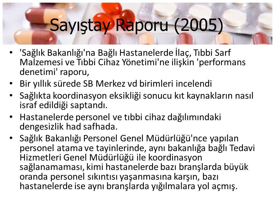 Sayıştay Raporu (2005) • 'Sağlık Bakanlığı'na Bağlı Hastanelerde İlaç, Tıbbi Sarf Malzemesi ve Tıbbi Cihaz Yönetimi'ne ilişkin 'performans denetimi' r