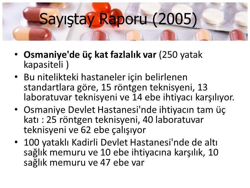 Sayıştay Raporu (2005) • Osmaniye'de üç kat fazlalık var (250 yatak kapasiteli ) • Bu nitelikteki hastaneler için belirlenen standartlara göre, 15 rön