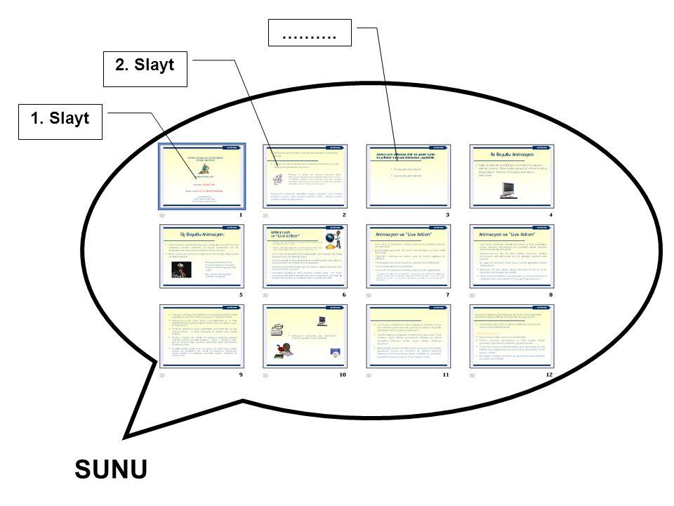 Görsel materyaller, dinleyici kitlesinin mesajınızı anlamasına yardım etmeli