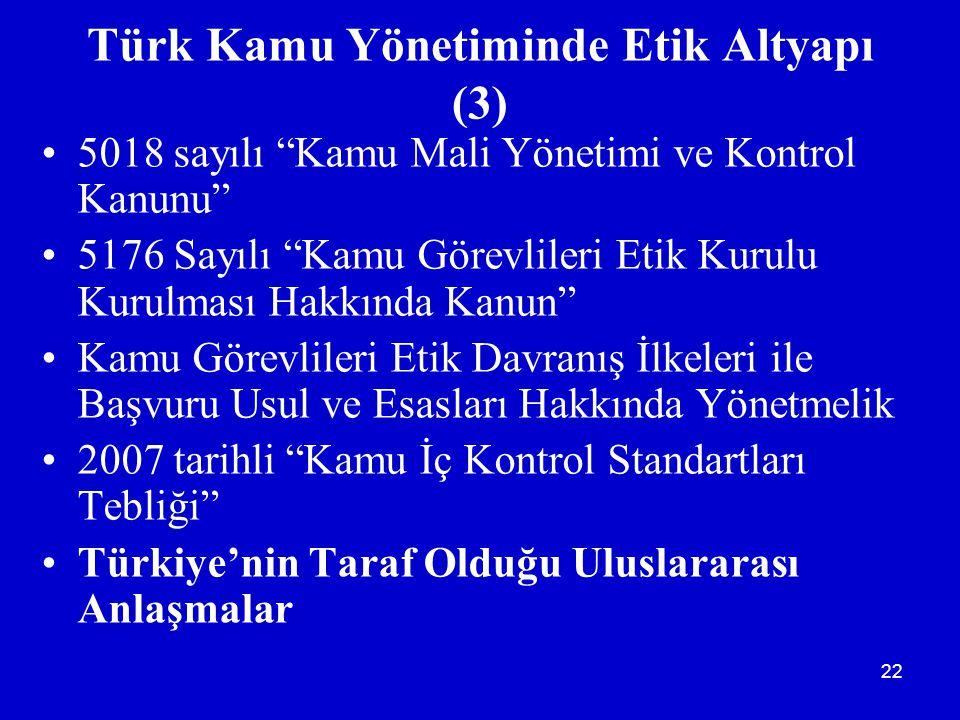 22 Türk Kamu Yönetiminde Etik Altyapı (3) •5018 sayılı Kamu Mali Yönetimi ve Kontrol Kanunu •5176 Sayılı Kamu Görevlileri Etik Kurulu Kurulması Hakkında Kanun •Kamu Görevlileri Etik Davranış İlkeleri ile Başvuru Usul ve Esasları Hakkında Yönetmelik •2007 tarihli Kamu İç Kontrol Standartları Tebliği •Türkiye'nin Taraf Olduğu Uluslararası Anlaşmalar