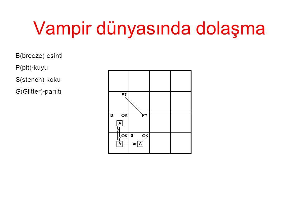 Vampir dünyasında dolaşma B(breeze)-esinti P(pit)-kuyu S(stench)-koku G(Glitter)-parıltı