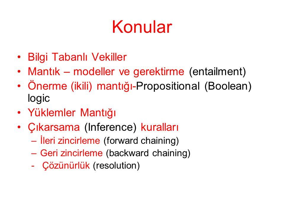 Konular •Bilgi Tabanlı Vekiller •Mantık – modeller ve gerektirme (entailment) •Önerme (ikili) mantığı-Propositional (Boolean) logic •Yüklemler Mantığı