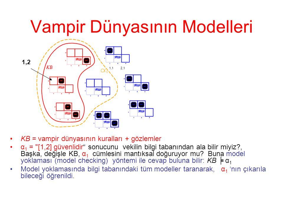 Vampir Dünyasının Modelleri •KB = vampir dünyasının kuralları + gözlemler •α 1 =