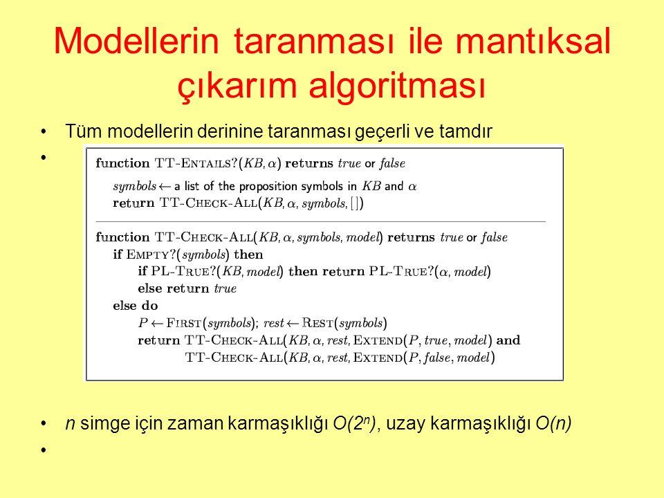 Modellerin taranması ile mantıksal çıkarım algoritması •Tüm modellerin derinine taranması geçerli ve tamdır •n simge için zaman karmaşıklığı O(2 n ),