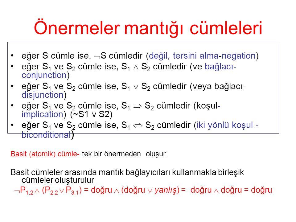 Önermeler mantığı cümleleri •eğer S cümle ise,  S cümledir (değil, tersini alma-negation) eğer S 1 ve S 2 cümle ise, S 1  S 2 cümledir (ve bağlacı-