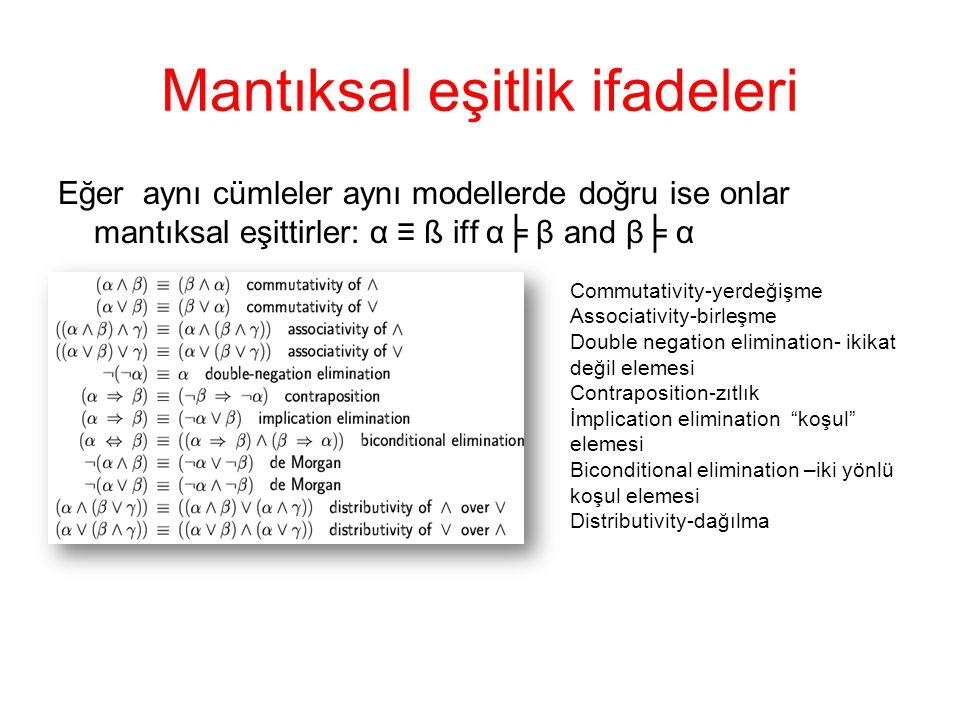 Mantıksal eşitlik ifadeleri Eğer aynı cümleler aynı modellerde doğru ise onlar mantıksal eşittirler: α ≡ ß iff α╞ β and β╞ α Commutativity-yerdeğişme