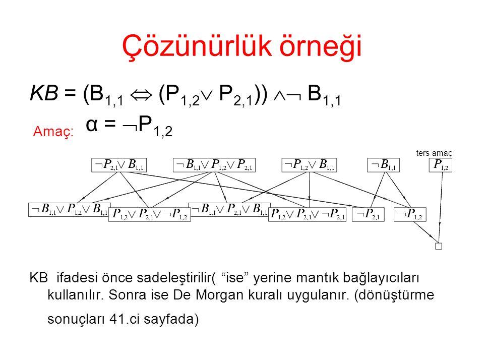 """Çözünürlük örneği KB = (B 1,1  (P 1,2  P 2,1 ))  B 1,1 Amaç: α =  P 1,2 ters amaç KB ifadesi önce sadeleştirilir( """"ise"""" yerine mantık bağlayıcıla"""