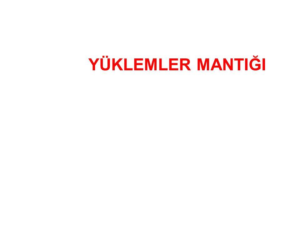 YÜKLEMLER MANTIĞI