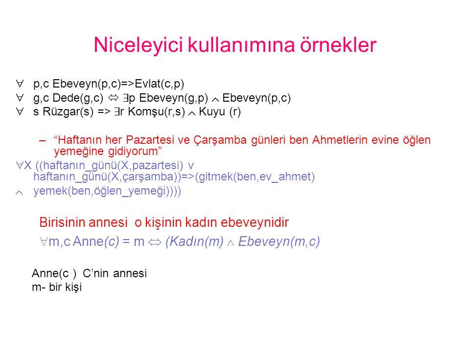 Niceleyici kullanımına örnekler  p,c Ebeveyn(p,c)=>Evlat(c,p)  g,c Dede(g,c)   p Ebeveyn(g,p)  Ebeveyn(p,c)  s Rüzgar(s) =>  r Komşu(r,s)  Kuy