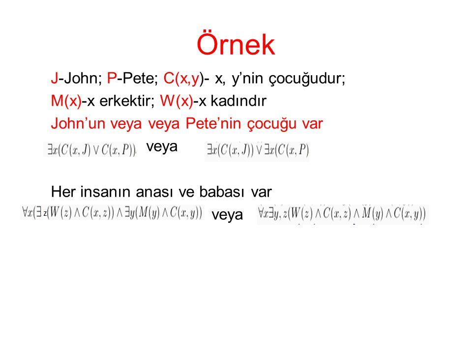 Örnek J-John; P-Pete; C(x,y)- x, y'nin çocuğudur; M(x)-x erkektir; W(x)-x kadındır John'un veya veya Pete'nin çocuğu var veya Her insanın anası ve bab