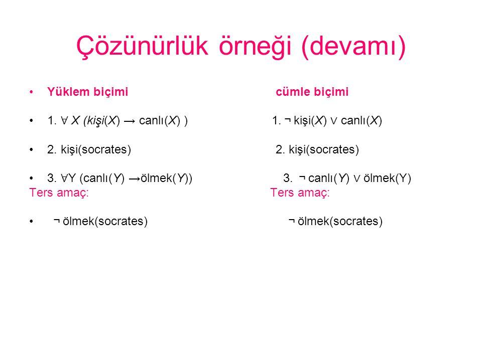 Çözünürlük örneği (devamı) •Yüklem biçimi cümle biçimi •1. ∀ X (kişi(X) → canlı(X) ) 1. ¬ kişi(X) ∨ canlı(X) •2. kişi(socrates) 2. kişi(socrates) •3.