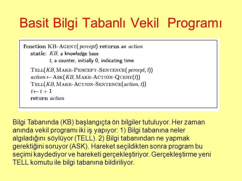 Basit Bilgi Tabanlı Vekil Programı Bilgi Tabanında (KB) başlangıçta ön bilgiler tutuluyor. Her zaman anında vekil programı iki iş yapıyor: 1) Bilgi ta