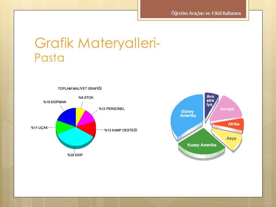 Grafik Materyalleri- Pasta Öğretim Araçları ve Etkili Kullanımı