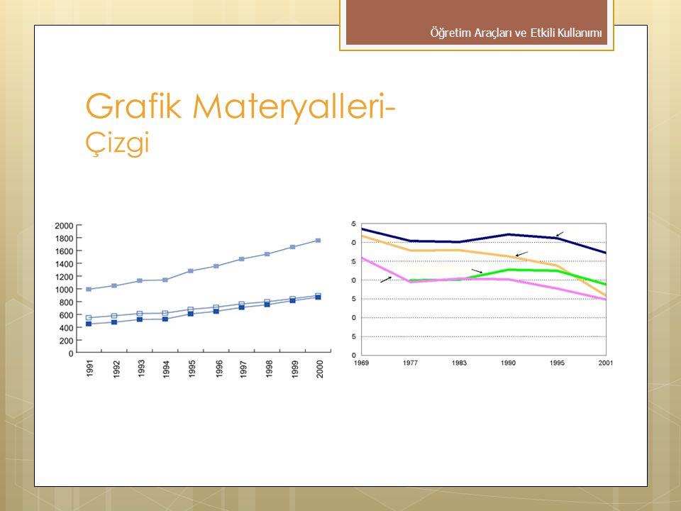 Grafik Materyalleri- Çizgi Öğretim Araçları ve Etkili Kullanımı
