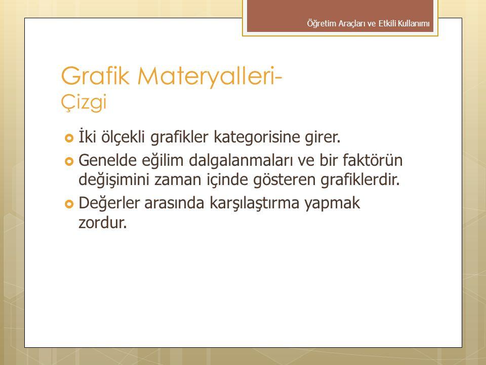 Grafik Materyalleri- Çizgi  İki ölçekli grafikler kategorisine girer.