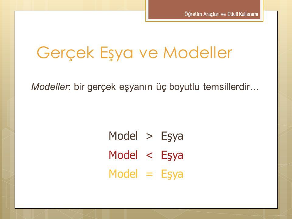 Model > Eşya Model < Eşya Model = Eşya Gerçek Eşya ve Modeller Modeller; bir gerçek eşyanın üç boyutlu temsillerdir… Öğretim Araçları ve Etkili Kullanımı