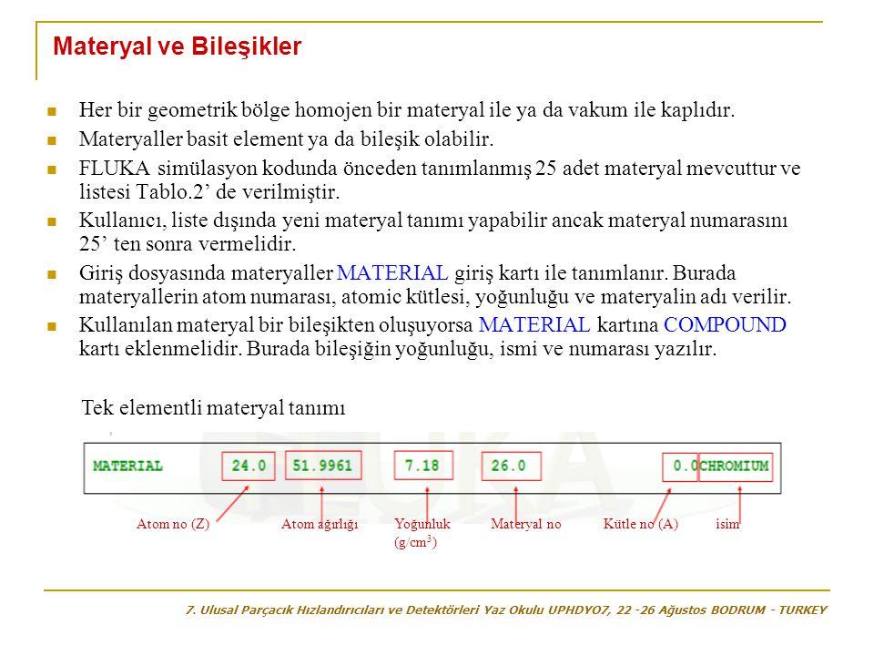 Materyal ve Bileşikler  Her bir geometrik bölge homojen bir materyal ile ya da vakum ile kaplıdır.