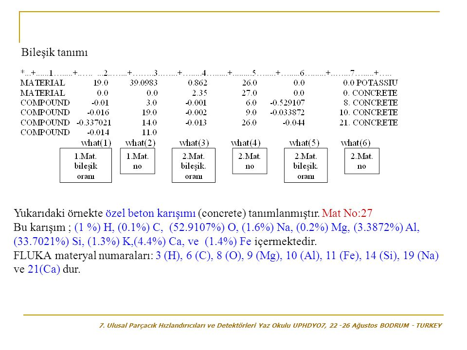 Bileşik tanımı Yukarıdaki örnekte özel beton karışımı (concrete) tanımlanmıştır. Mat No:27 Bu karışım ; (1 %) H, (0.1%) C, (52.9107%) O, (1.6%) Na, (0