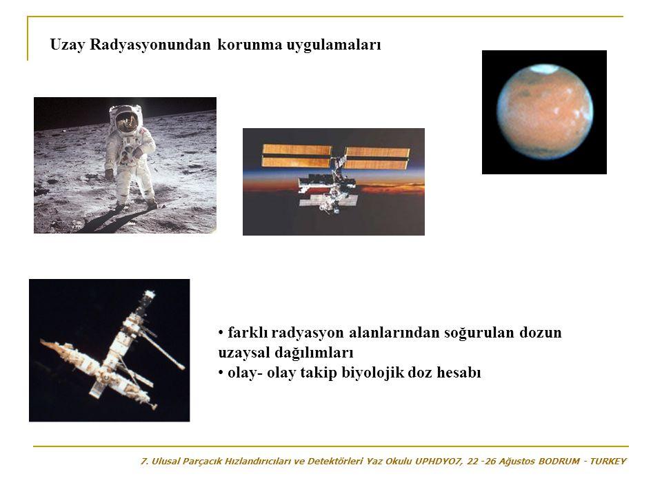 Uzay Radyasyonundan korunma uygulamaları • farklı radyasyon alanlarından soğurulan dozun uzaysal dağılımları • olay- olay takip biyolojik doz hesabı 7.