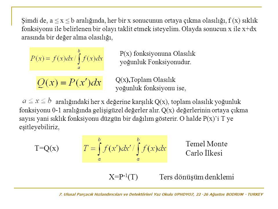 Şimdi de, a ≤ x ≤ b aralığında, her bir x sonucunun ortaya çıkma olasılığı, f (x) sıklık fonksiyonu ile belirlenen bir olayı taklit etmek isteyelim. O