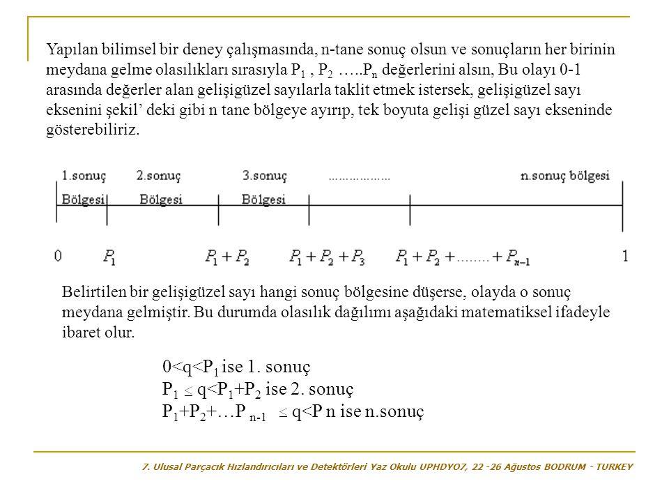 Yapılan bilimsel bir deney çalışmasında, n-tane sonuç olsun ve sonuçların her birinin meydana gelme olasılıkları sırasıyla P 1, P 2 …..P n değerlerini