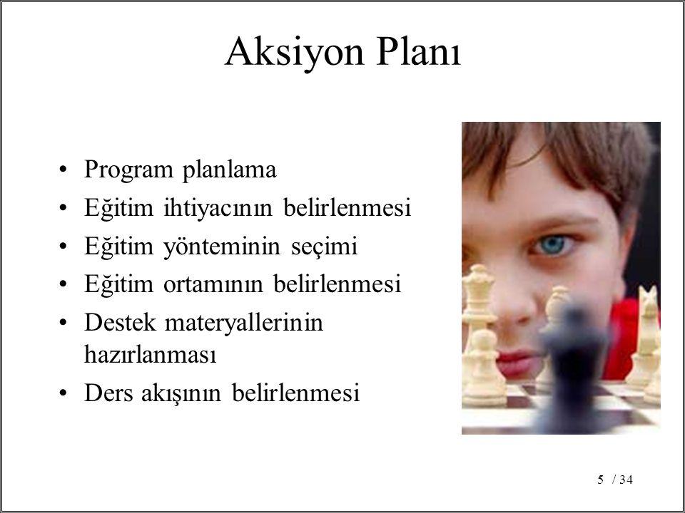 / 345 Aksiyon Planı •Program planlama •Eğitim ihtiyacının belirlenmesi •Eğitim yönteminin seçimi •Eğitim ortamının belirlenmesi •Destek materyallerini