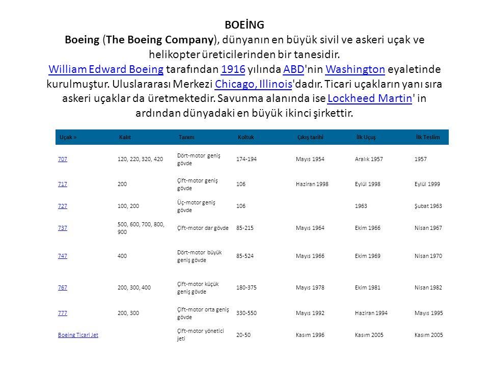 BOEİNG 777 Boeing 777 Uzun menzilli, geniş gövdeli, Çift koridorlu, çift motorlu yolcu uçağı.