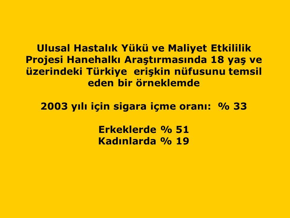 Ulusal Hastalık Yükü ve Maliyet Etkililik Projesi Hanehalkı Araştırmasında 18 yaş ve üzerindeki Türkiye erişkin nüfusunu temsil eden bir örneklemde 20