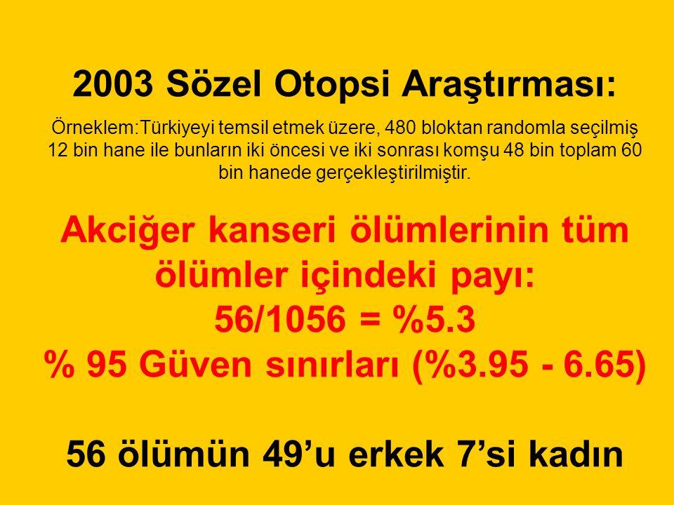2003 Sözel Otopsi Araştırması: Örneklem:Türkiyeyi temsil etmek üzere, 480 bloktan randomla seçilmiş 12 bin hane ile bunların iki öncesi ve iki sonrası