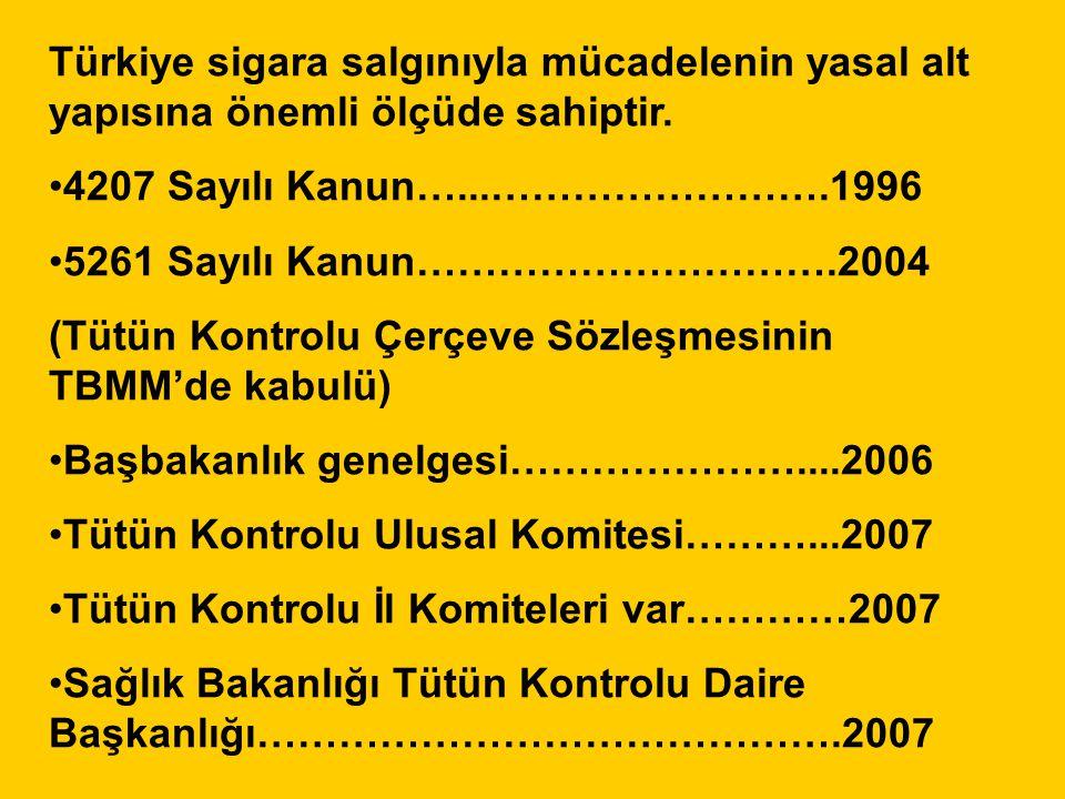 Türkiye sigara salgınıyla mücadelenin yasal alt yapısına önemli ölçüde sahiptir. •4207 Sayılı Kanun…...…………………….1996 •5261 Sayılı Kanun………………………….2004