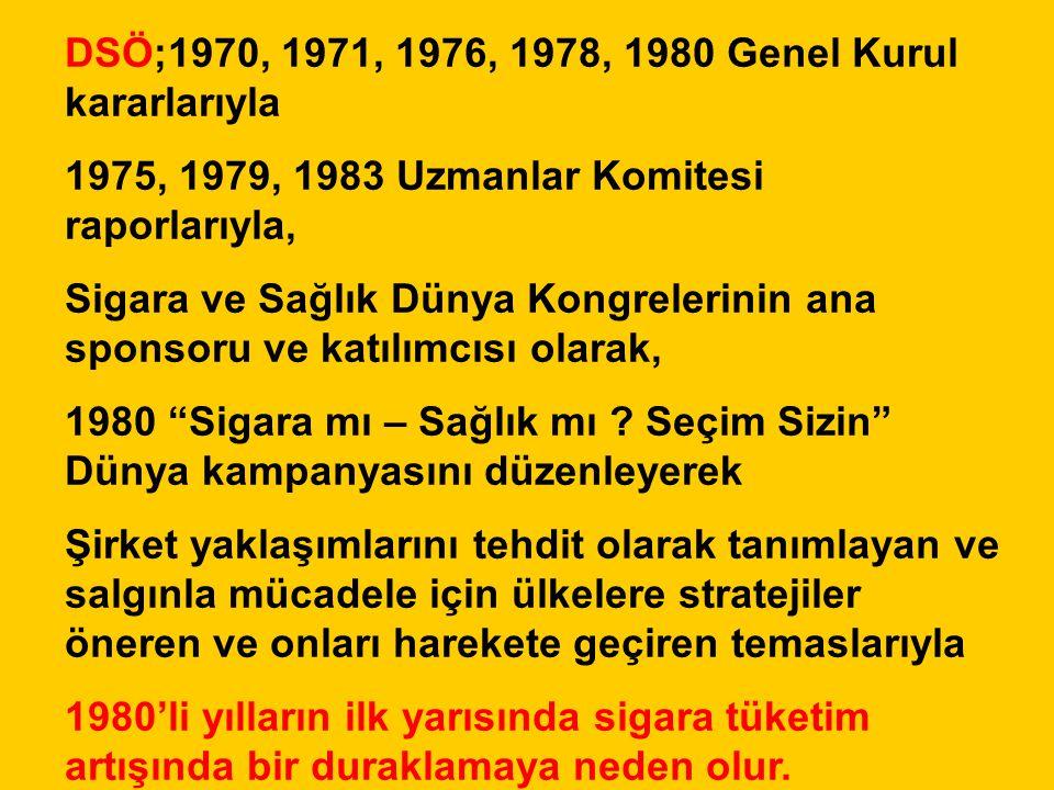 DSÖ;1970, 1971, 1976, 1978, 1980 Genel Kurul kararlarıyla 1975, 1979, 1983 Uzmanlar Komitesi raporlarıyla, Sigara ve Sağlık Dünya Kongrelerinin ana sp