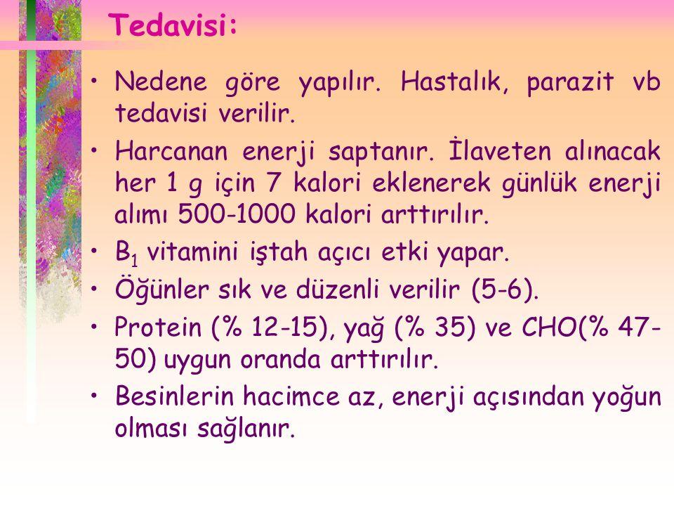 Tedavisi: •Nedene göre yapılır. Hastalık, parazit vb tedavisi verilir. •Harcanan enerji saptanır. İlaveten alınacak her 1 g için 7 kalori eklenerek gü