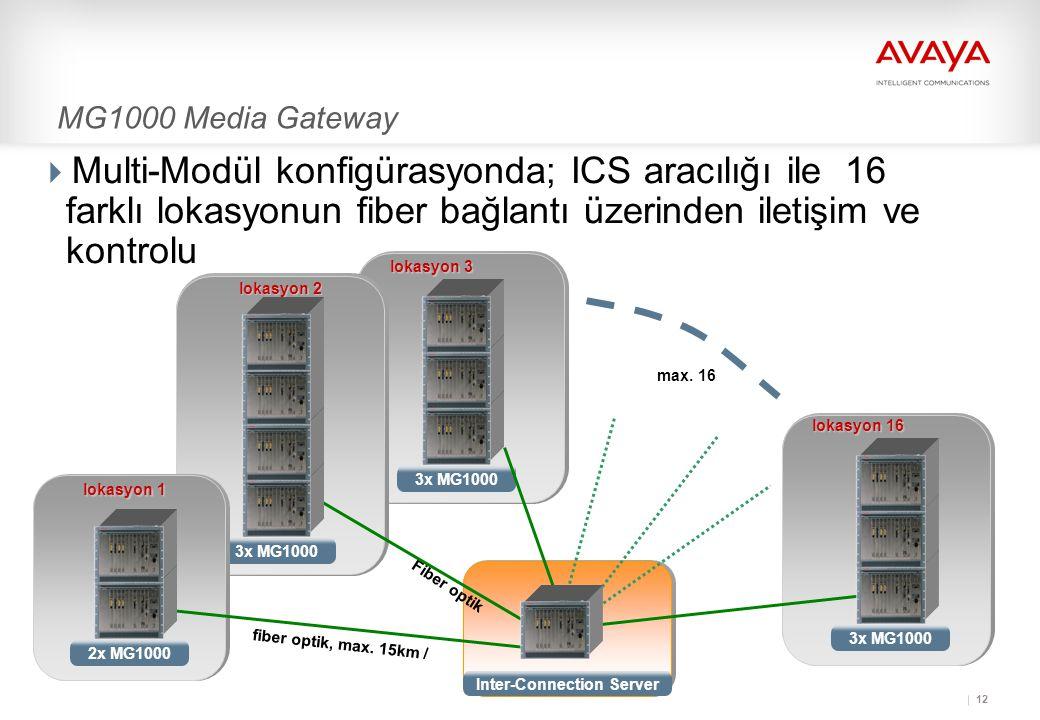 12 3x MG1000 lokasyon 2 MG1000 Media Gateway  Multi-Modül konfigürasyonda; ICS aracılığı ile 16 farklı lokasyonun fiber bağlantı üzerinden iletişim ve kontrolu 2x MG1000 lokasyon 1 3x MG1000 Inter-Connection Server lokasyon 3 lokasyon 16 max.