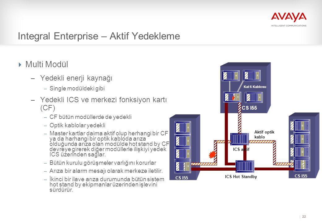 22 Aktif optik kablo CS I55 Kat 6 Kablosu CS I55 ICS Hot Standby ICS aktif Integral Enterprise – Aktif Yedekleme  Multi Modül – Yedekli enerji kaynağı – Single modüldeki gibi – Yedekli ICS ve merkezi fonksiyon kartı (CF) – CF bütün modüllerde de yedekli – Optik kablolar yedekli – Master kartlar daima aktif olup herhangi bir CF ya da harhangi bir optik kabloda arıza olduğunda arıza olan modülde hot stand by CF devreye girerek diğer modüllerle ilişkiyi yedek ICS üzerinden sağlar.