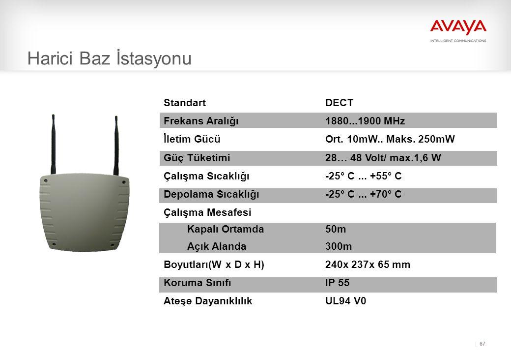 67 Harici Baz İstasyonu StandartDECT Frekans Aralığı1880...1900 MHz İletim GücüOrt.