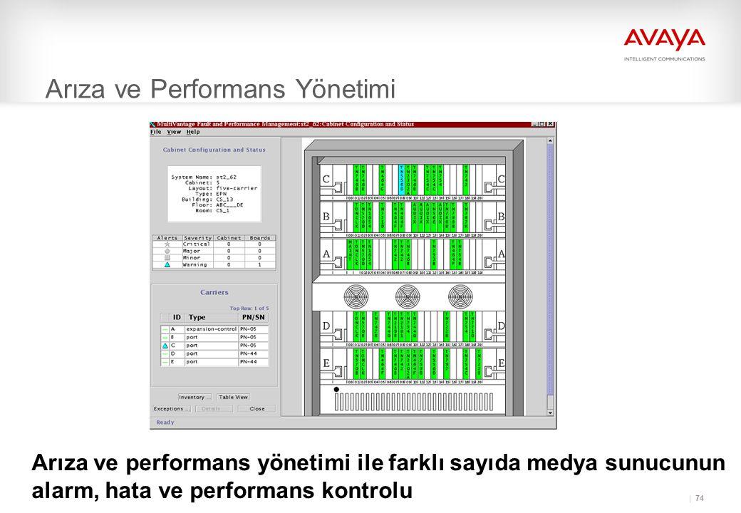 74 Arıza ve Performans Yönetimi Arıza ve performans yönetimi ile farklı sayıda medya sunucunun alarm, hata ve performans kontrolu