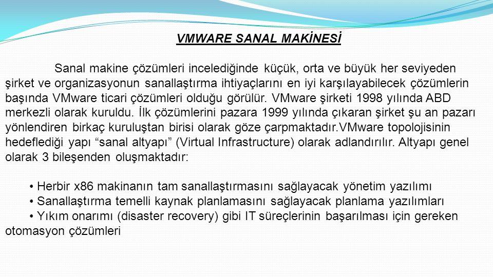 VMWARE SANAL MAKİNESİ Sanal makine çözümleri incelediğinde küçük, orta ve büyük her seviyeden şirket ve organizasyonun sanallaştırma ihtiyaçlarını en iyi karşılayabilecek çözümlerin başında VMware ticari çözümleri olduğu görülür.