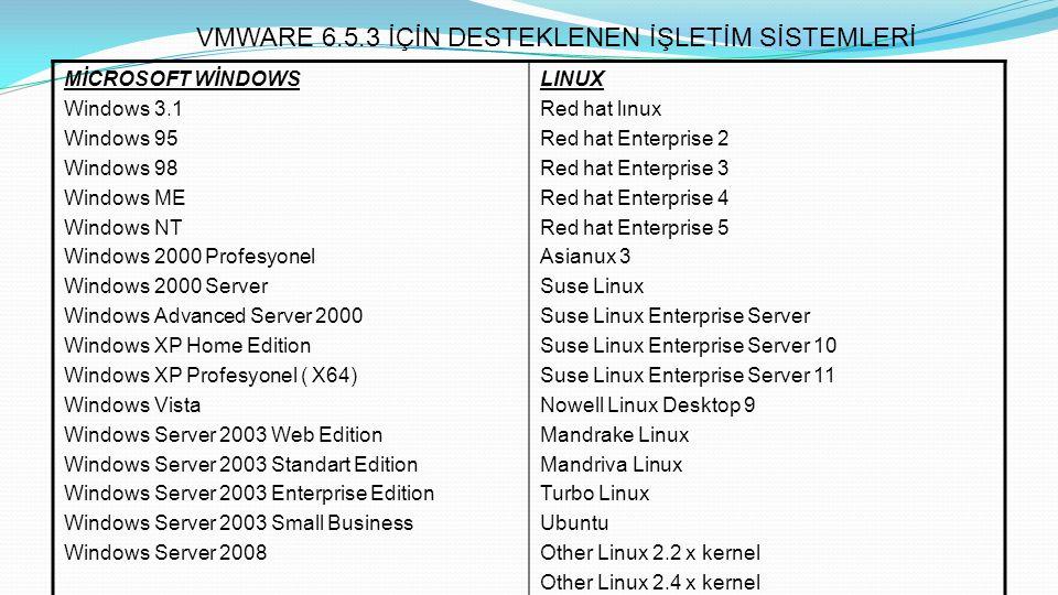 VMWARE 6.5.3 İÇİN DESTEKLENEN İŞLETİM SİSTEMLERİ MİCROSOFT WİNDOWS Windows 3.1 Windows 95 Windows 98 Windows ME Windows NT Windows 2000 Profesyonel Windows 2000 Server Windows Advanced Server 2000 Windows XP Home Edition Windows XP Profesyonel ( X64) Windows Vista Windows Server 2003 Web Edition Windows Server 2003 Standart Edition Windows Server 2003 Enterprise Edition Windows Server 2003 Small Business Windows Server 2008 LINUX Red hat lınux Red hat Enterprise 2 Red hat Enterprise 3 Red hat Enterprise 4 Red hat Enterprise 5 Asianux 3 Suse Linux Suse Linux Enterprise Server Suse Linux Enterprise Server 10 Suse Linux Enterprise Server 11 Nowell Linux Desktop 9 Mandrake Linux Mandriva Linux Turbo Linux Ubuntu Other Linux 2.2 x kernel Other Linux 2.4 x kernel
