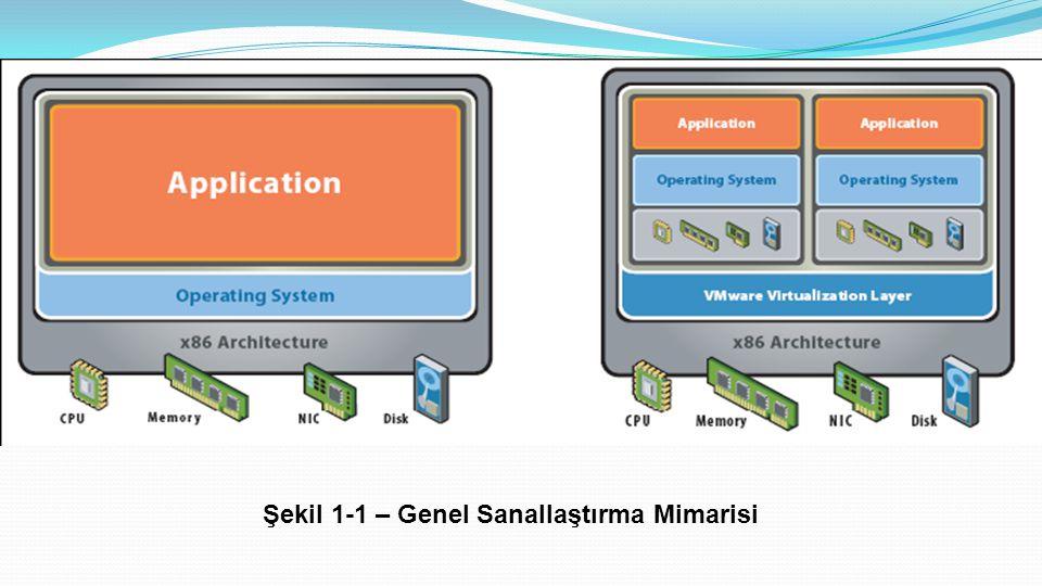 G Ö RSEL OLARAK VMWARE PROGRAMININ KURULUMU New Virtual Machine: Yeni bir sanal makine ve sanal işletim sistemi kurmamıza yarar.