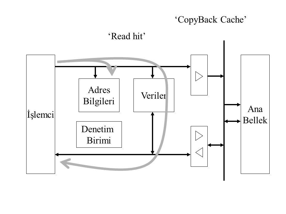 İşlemci Adres Bilgileri Denetim Birimi Veriler Ana Bellek 'Read hit' 'CopyBack Cache'