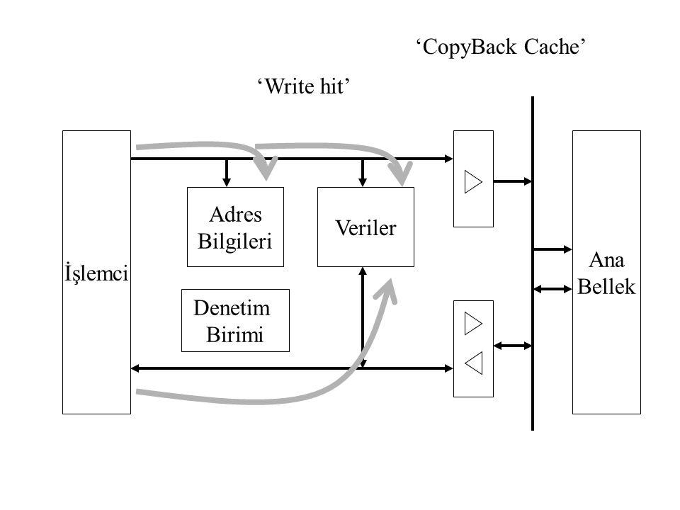 İşlemci Adres Bilgileri Denetim Birimi Veriler Ana Bellek 'Write hit' 'CopyBack Cache'