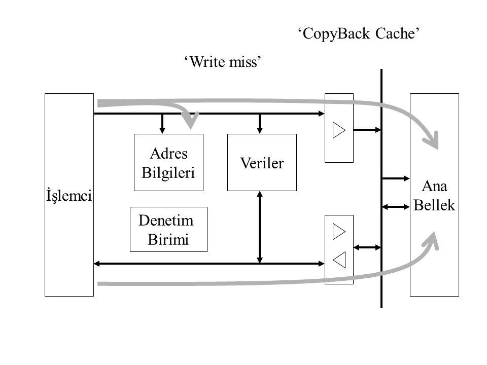 İşlemci Adres Bilgileri Denetim Birimi Veriler Ana Bellek 'Write miss' 'CopyBack Cache'