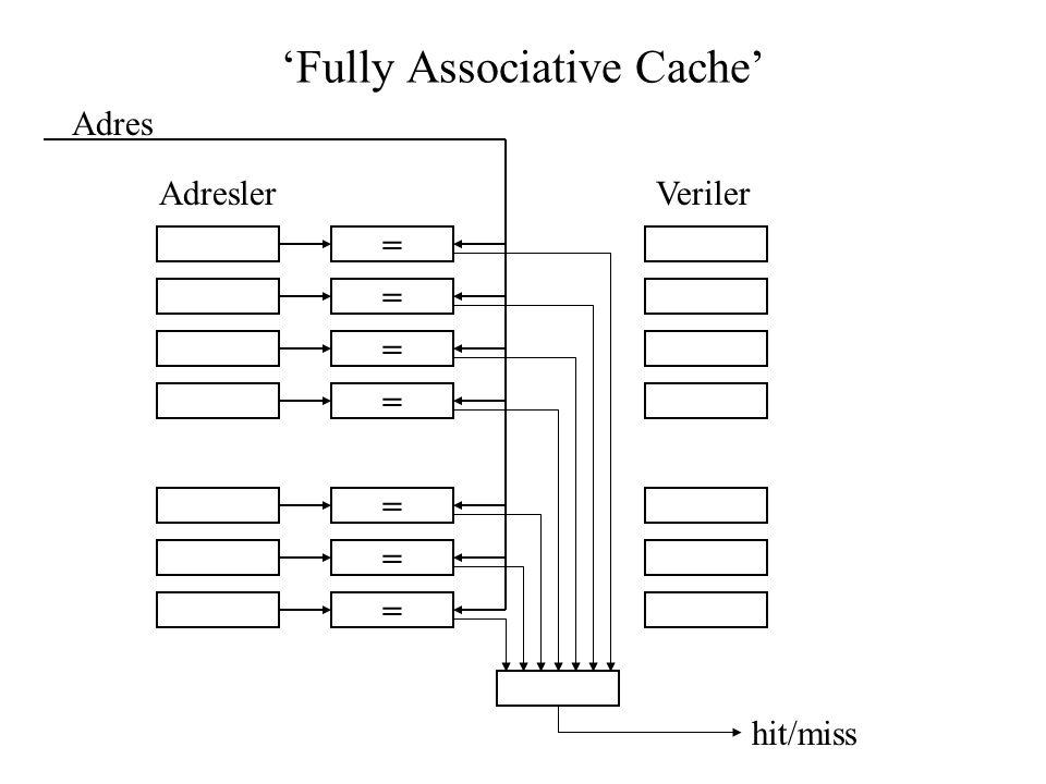 'Fully Associative Cache' ======= Adres hit/miss AdreslerVeriler
